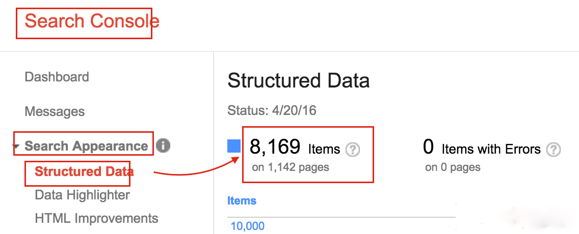 Google Search Console Structured Data Report