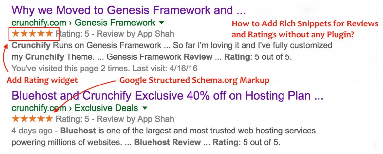 Shema.org результат разметки в Google